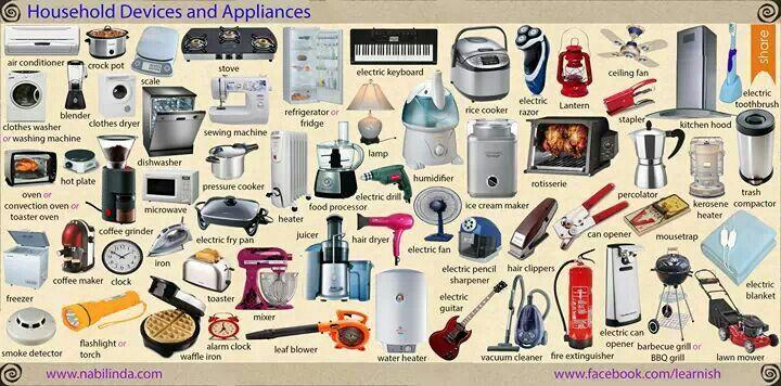 home appliances essay
