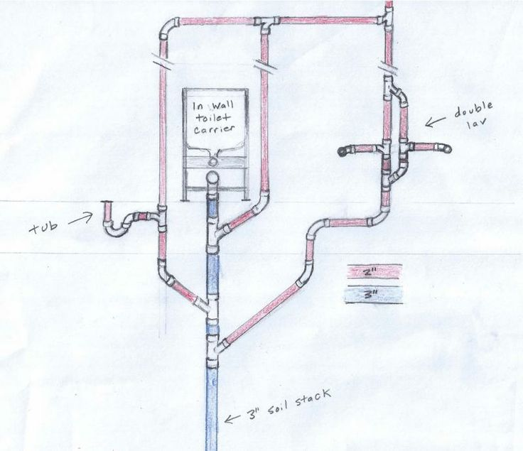 Plumbing problems plumbing problems clog toilet vent for Bathroom sewer pipe layout