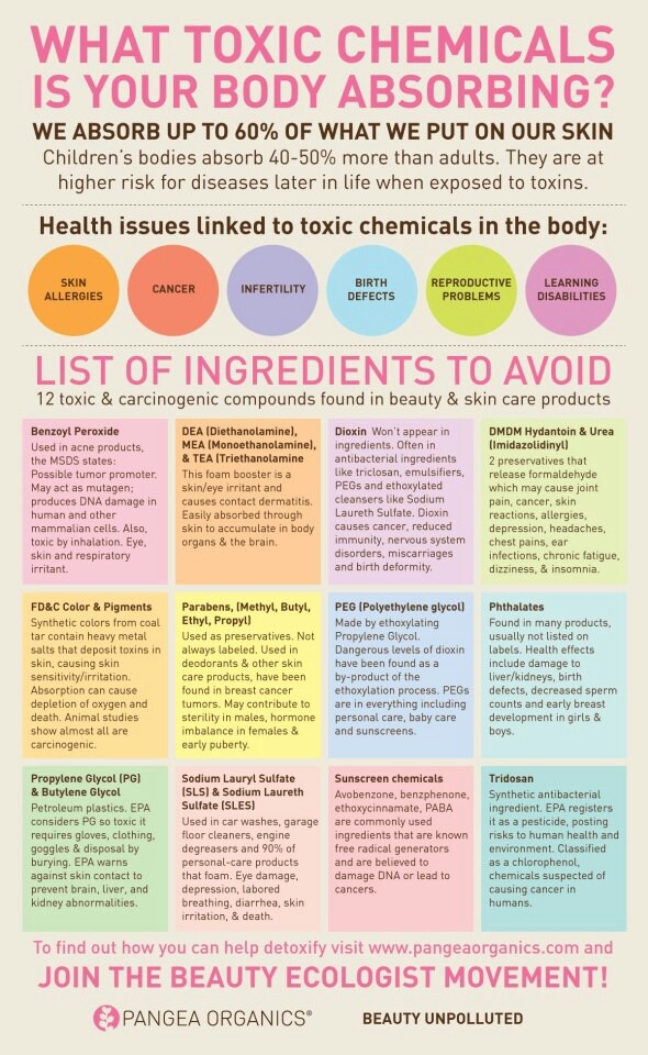 Natural Skin Care Ingredients To Avoid