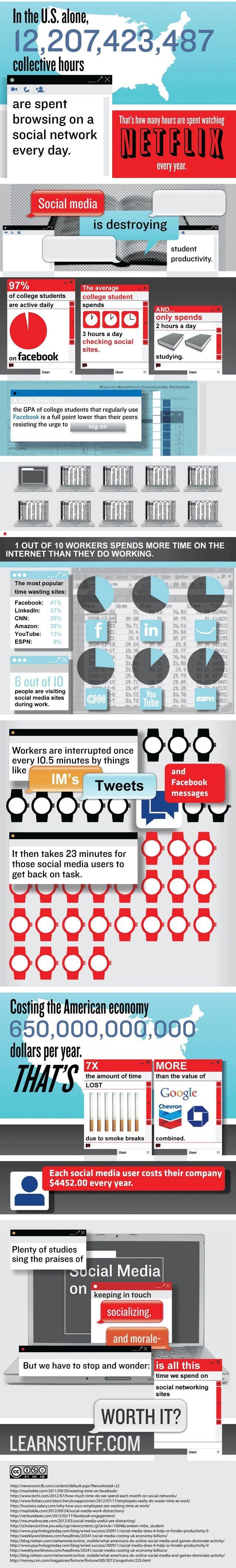 Працівників на соціальні мережі