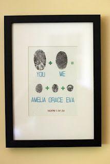 Fingerprint Family Tree!