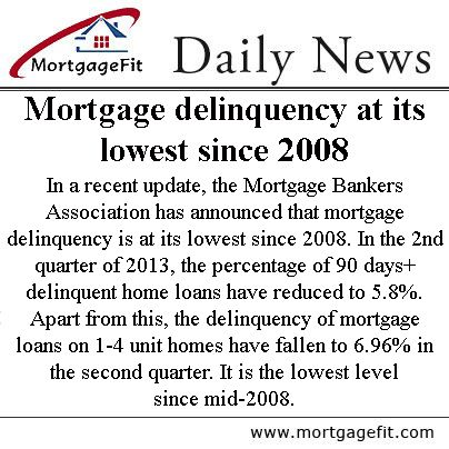 current home mortgage rates in nc