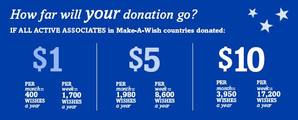 how to cancel make a wish donation