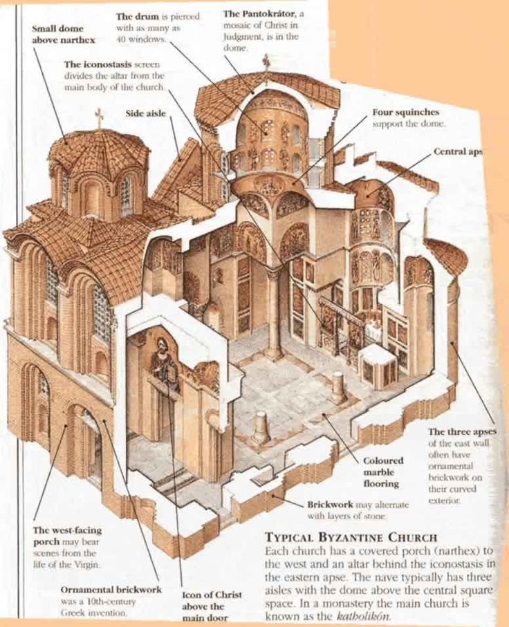 Elements of early christian and byzantine architecture for Architecture byzantine