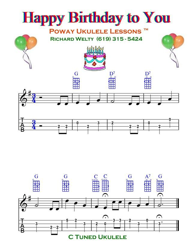 Happy Birthday Ukulele Chords Misc Ukechordscom Inducedfo