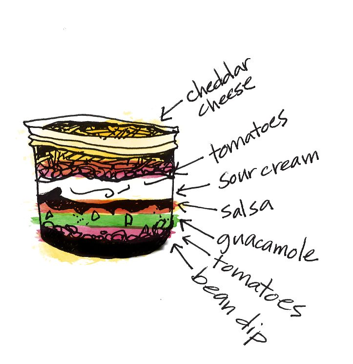 layer dip | food | Pinterest
