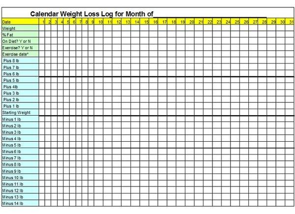 Weight Loss chart | Health | Pinterest