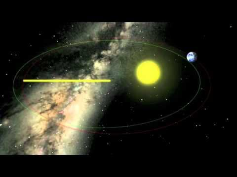the solar system song kidstv123-#26