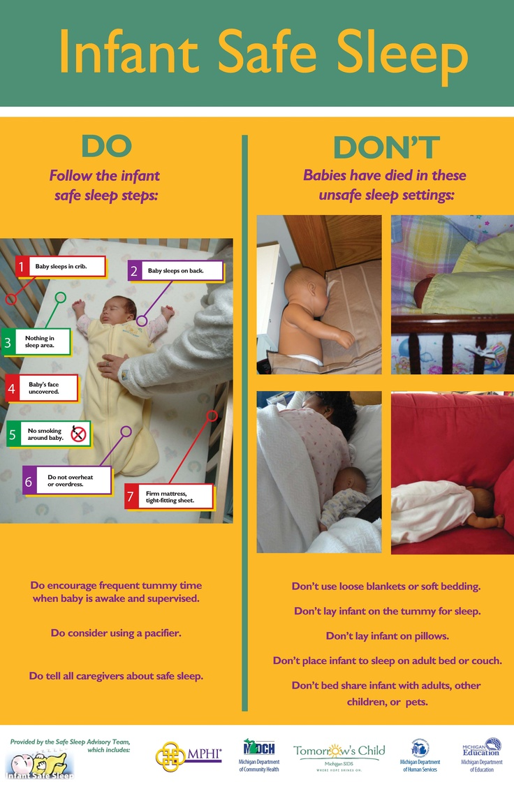 the dos and donts of sleep Dos and don'ts during the first trimester of pregnancy  and get enough sleep before you know it, your little one will finally be here, physically in your arms.