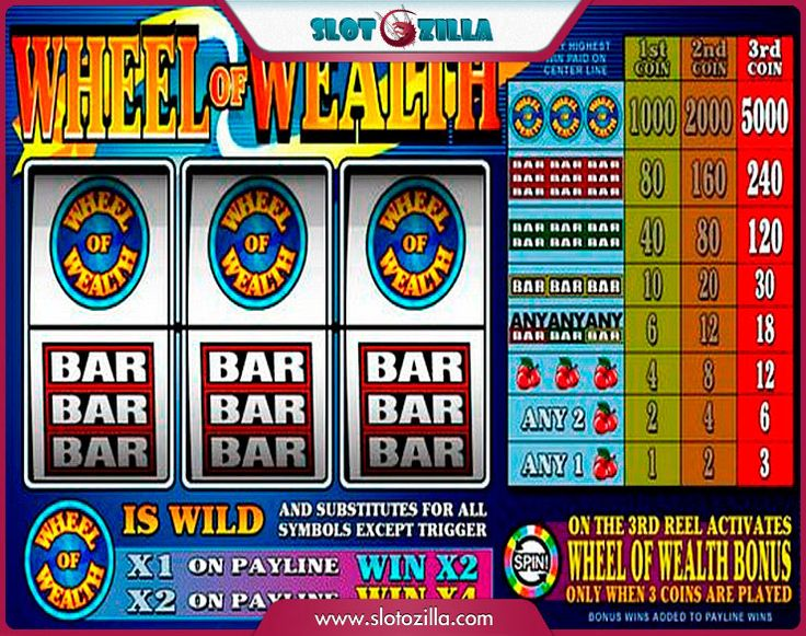 slot machine online no registration