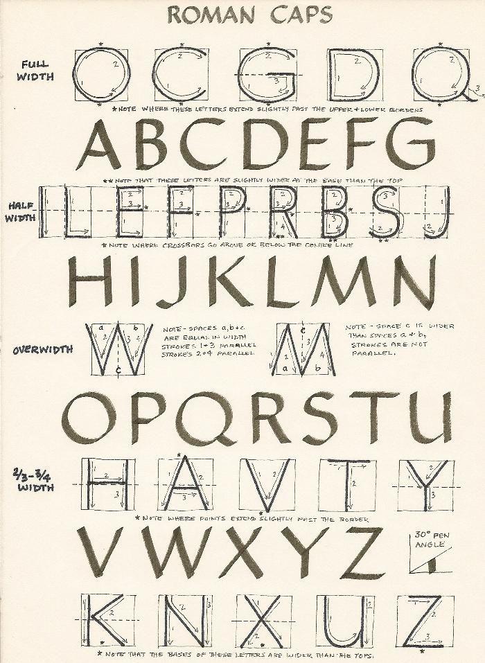 roman alphabet calligraphy architecture classic pinterest