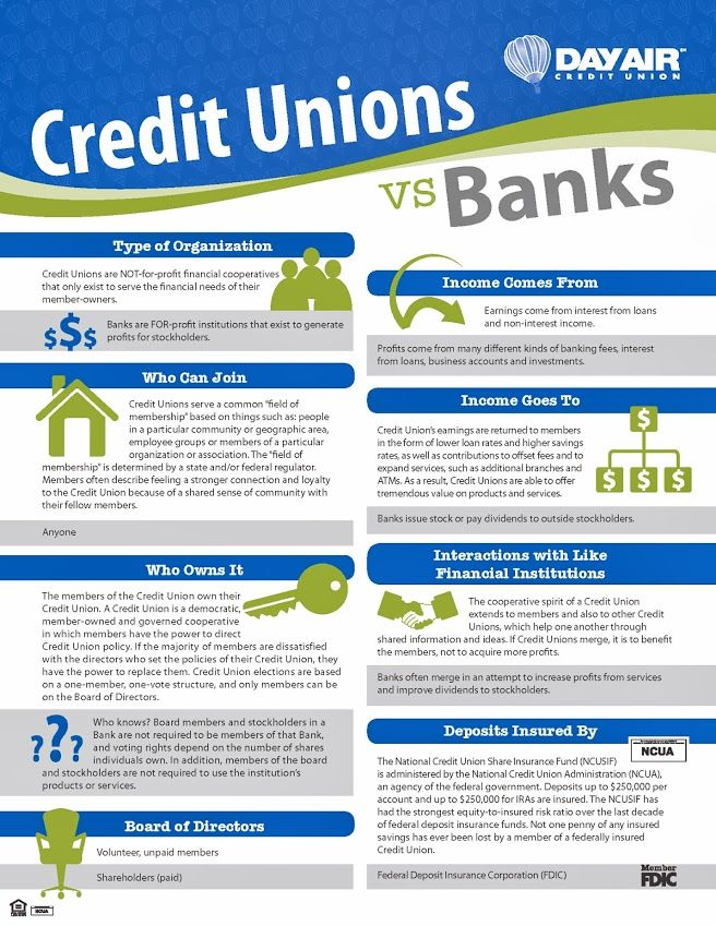 credit unions Banking solutions in aptos, capitola, freedom, santa cruz, scotts valley,  watsonville best places to work award recipient, 2017.