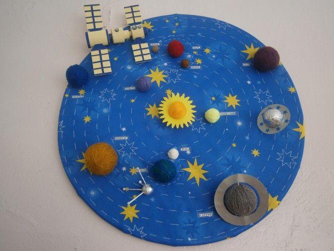 Солнечная система своими руками поделка из пенопласта 97