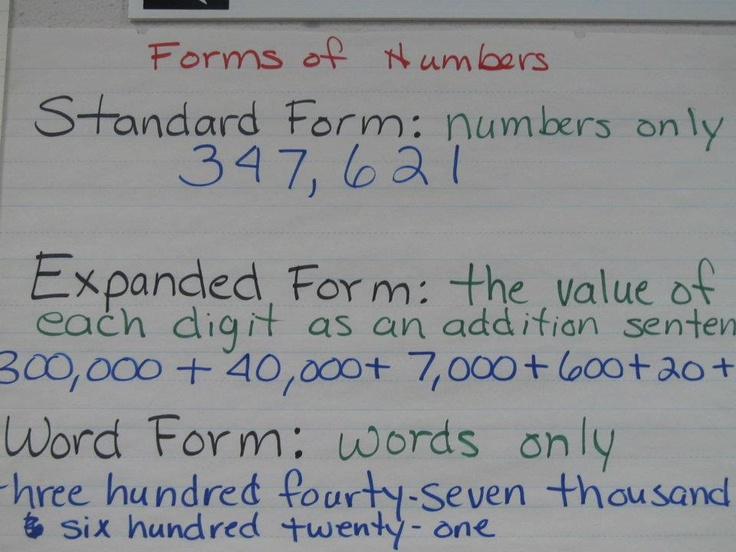 mathematical term expanded form