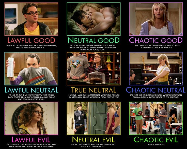 D&D; alignment chart for Big Bang Theory