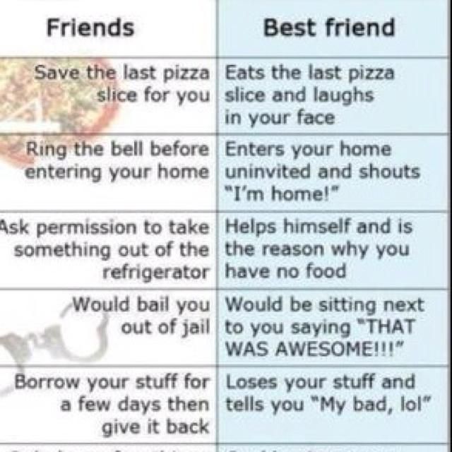 Quotes On Friends Vs Acquaintances : Friends vs best quotes quotesgram