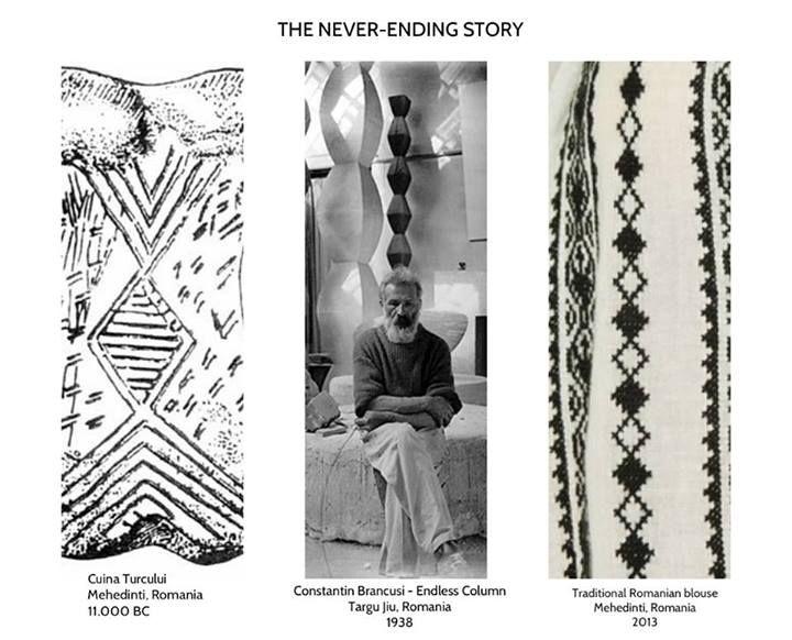 Brancusi's aligned rhomboids decorated initially traditional Romanian sculpted house pillars,clothes (Olt region) & was also found at Cuina Turcului - oldest Carpathian civilization (10.650 î.Chr.).Motivul aliniamentului de romburi apare la stâlpii de pridvor. Şirurile de romburi (ca şi motivul spiralei) erau obişnuite pe ţesăturile de interior& veşminte olteneşti.El a fost identificat la Cuina Turcului, vatra celei mai vechi civilizaţii din spaţiul carpatic (10.650 î.Chr.).