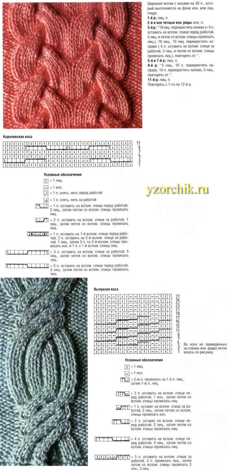 Вязание спицами узоры косы схемы и описание для шапок
