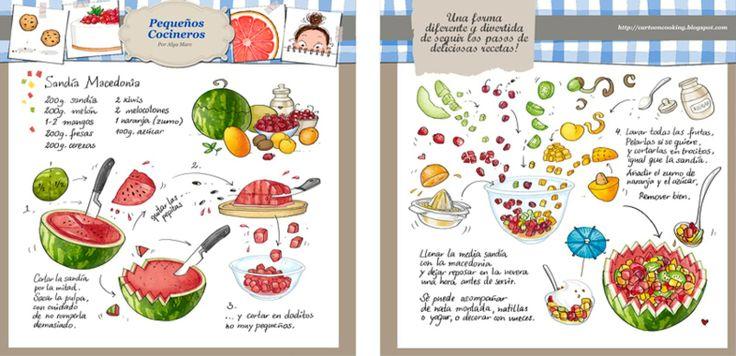 Recetas para ninos recipe illustrations recetas de for Cocina para ninos
