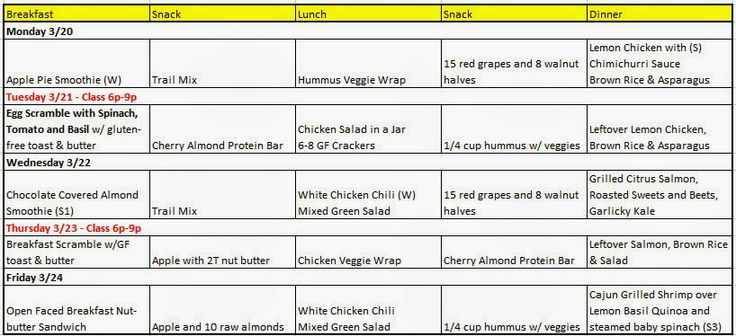 Meal prep recipes for weight loss pinterest