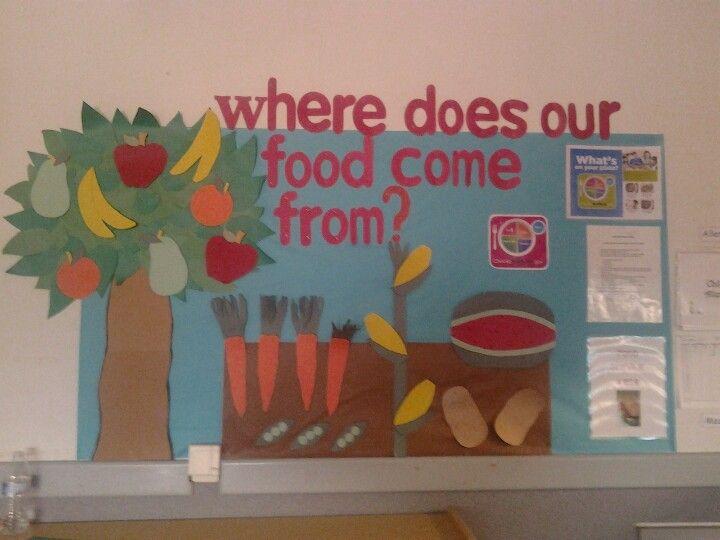 Classroom Bulletin Board Ideas Nutrition Month : Nutrition bulletin board ideas car interior design