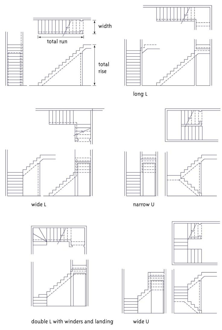 Stairs types of stair designs house design unit pinterest for Type of stairs in house