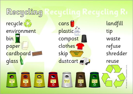 Recycling Word Mat Sb3703 Sparklebox Home Schooling