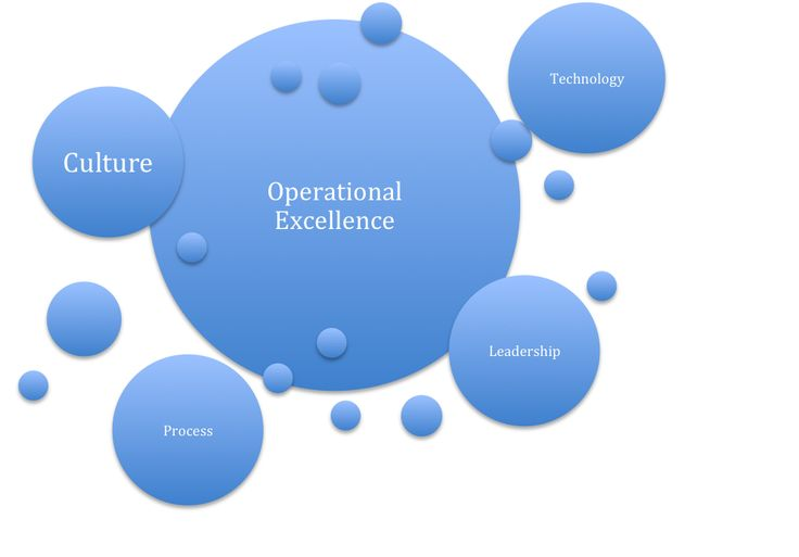 turnaround strategy definition So we can define enterprise evolution as the constant changes that a company   is a corporate restructuring and turnaround strategies expert.