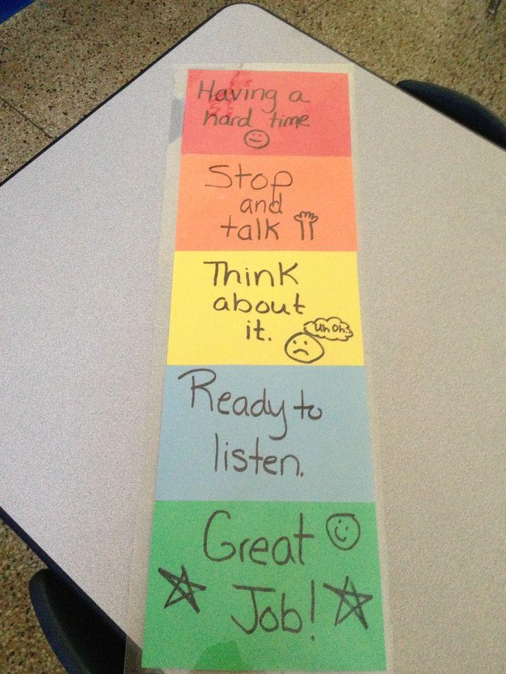 Group behavior chart | Pre-k activities | Pinterest