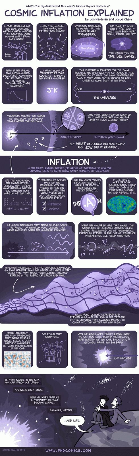 Spoiler Alert! Excellent Interstellar Timeline