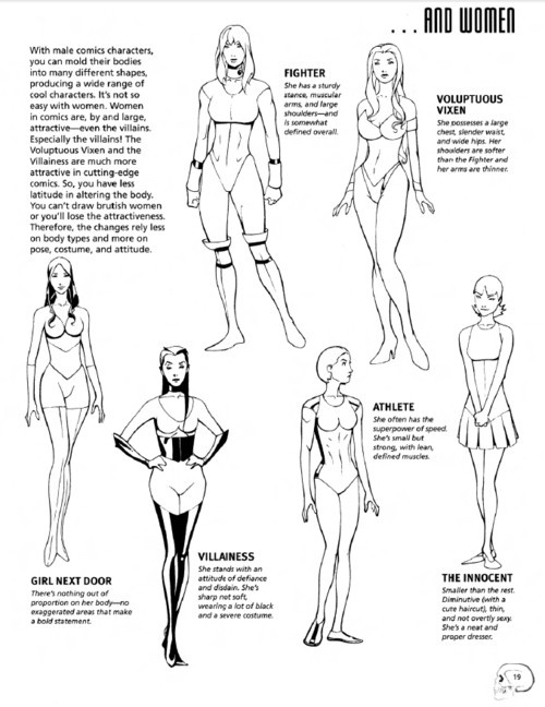 Character Design Body Shapes : Drawing body types for comics the triangle shape