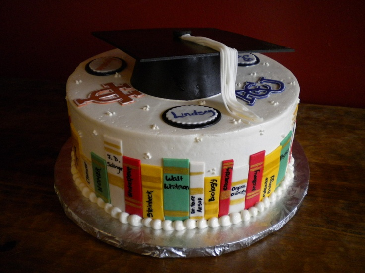 College Graduation Cake Images : College Graduation Cake Baking Supplies and Techniques ...