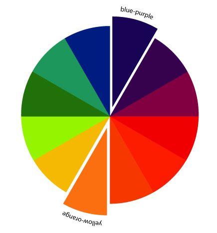 Pin by debbie dixon paver on colour theory pinterest - What color complements purple ...