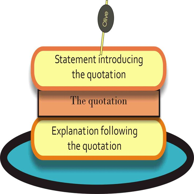 quote sandwich graphic organizer