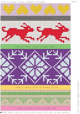 Kid's Fair Isle Vest - The Purl Bee - Knitting Crochet