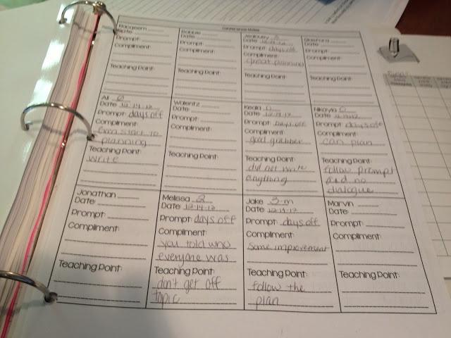 Ideas for Essay Writing Brainstorming