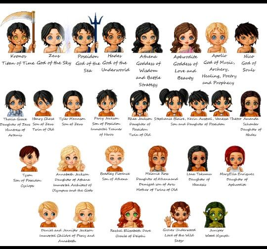All percy jackson characters