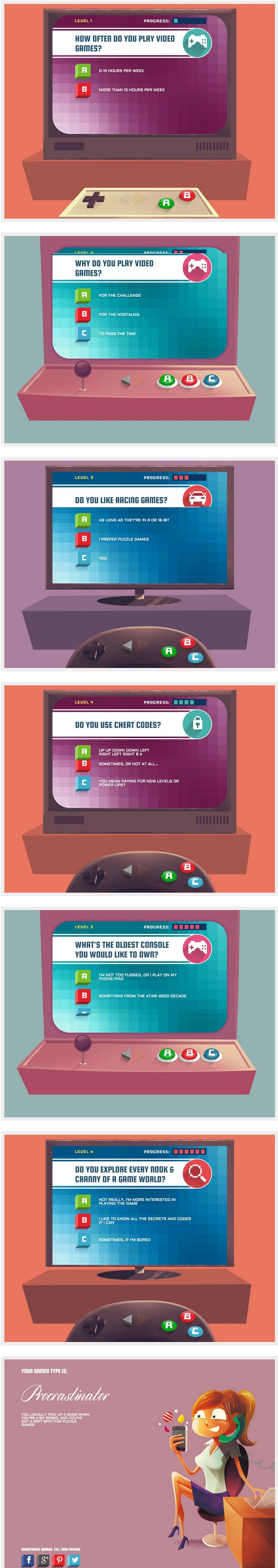 What Type Of Gamer Are You infographic