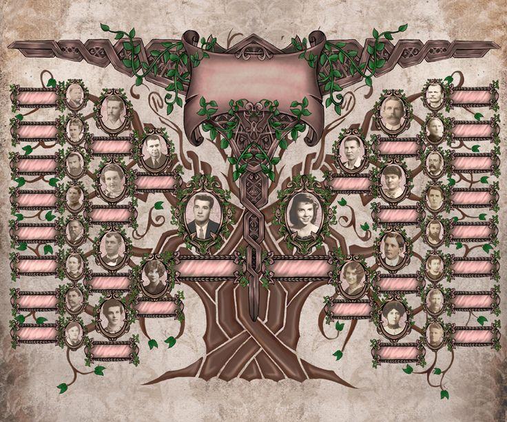 Family Tree Idea | family tree ideas | Pinterest