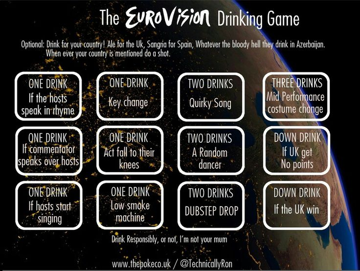 eurovision drinking game 2015