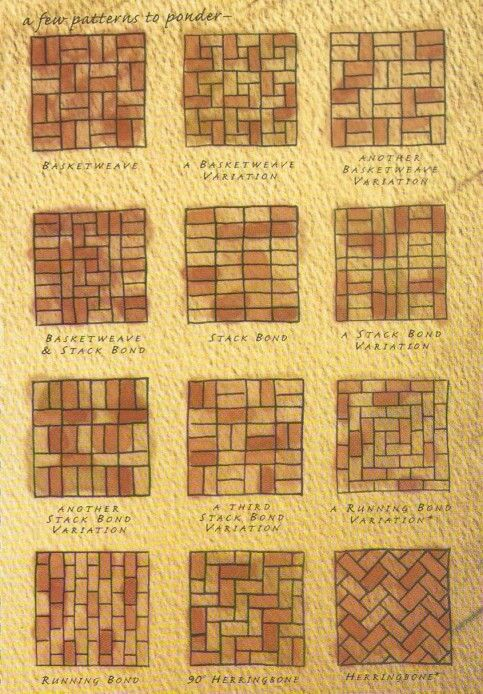 Brick patterns for walkways back yard 100 summer st for Different patio designs