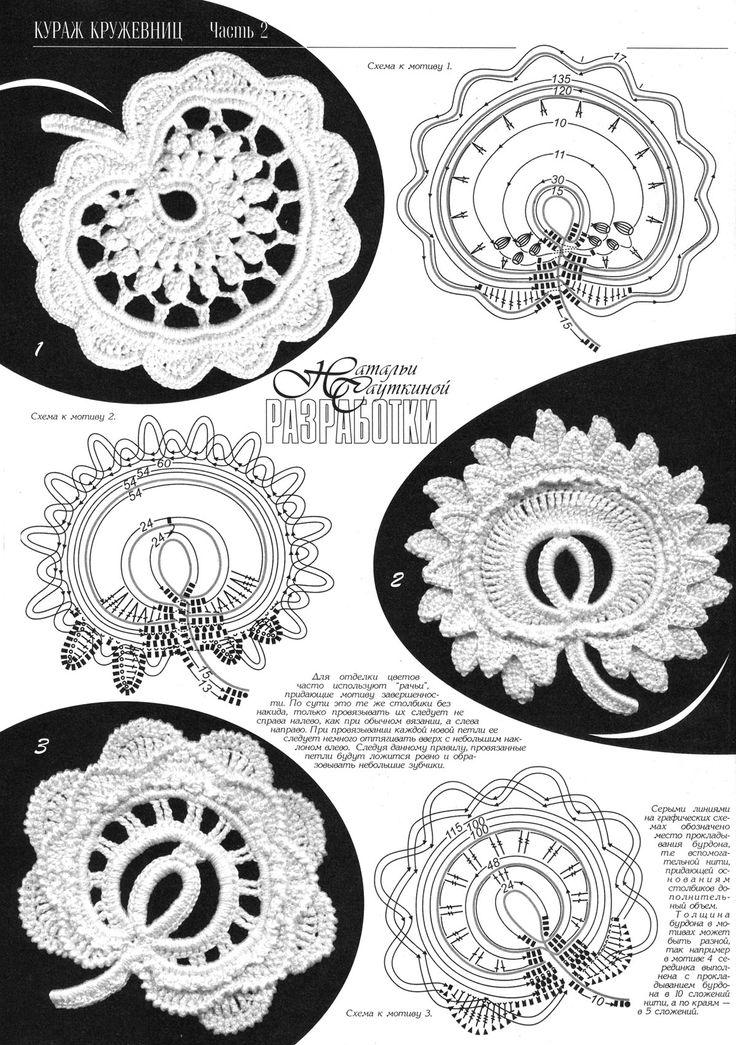 Irish Crochet Patterns Diagram ~ Pakbit for .