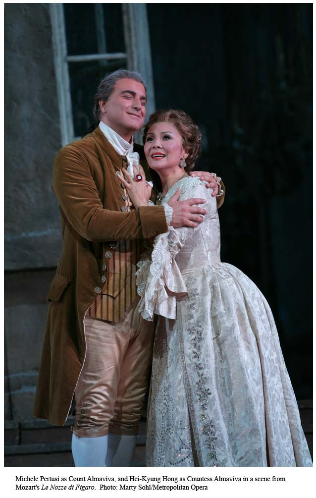 Marriage of figaro costumes