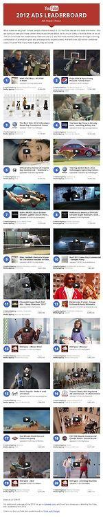 Jay Mug — YouTube's Top 20 Mos