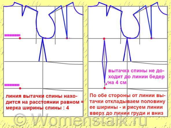 Как на платье сделать вытачки на спине платья 763