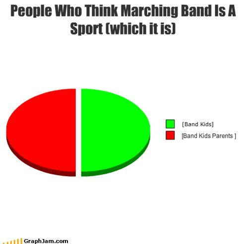 Marching Band Parent Quotes Quotesgram