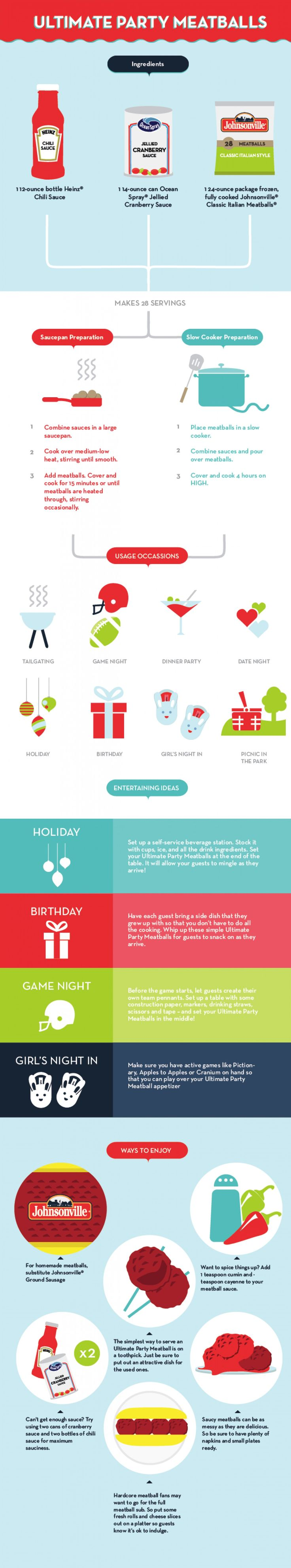 Ultimate Party Meatballs | Infographics | Pinterest