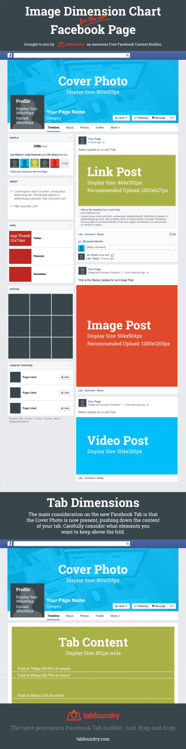 Image dimmension chart for the new FaceBook Page #infographic