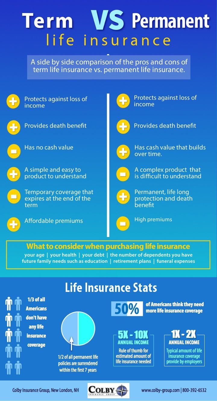 purchase life insurance
