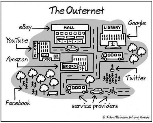 Internet Then There Outernet Infographic Doodle Funny